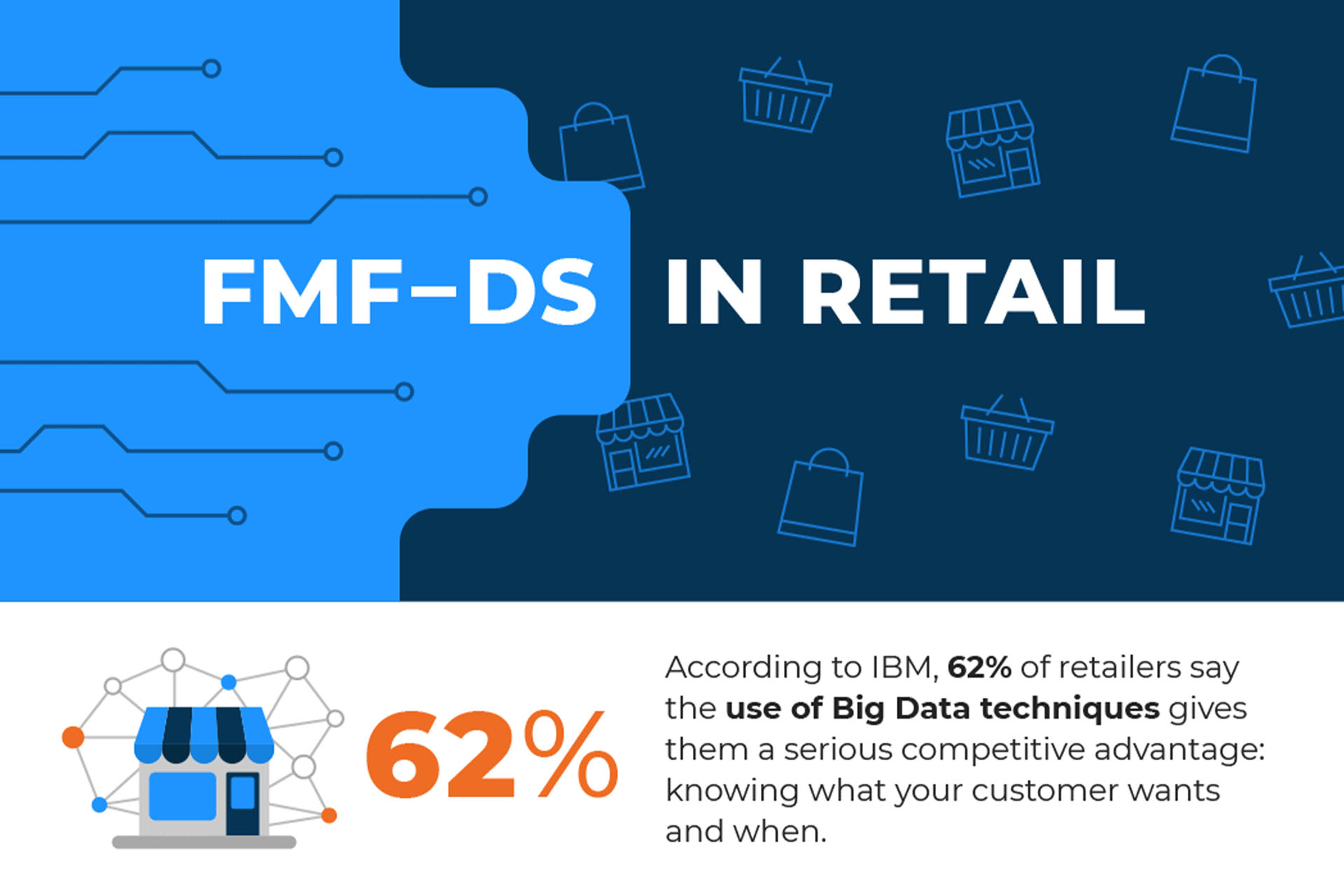 Data Science in Retail-front