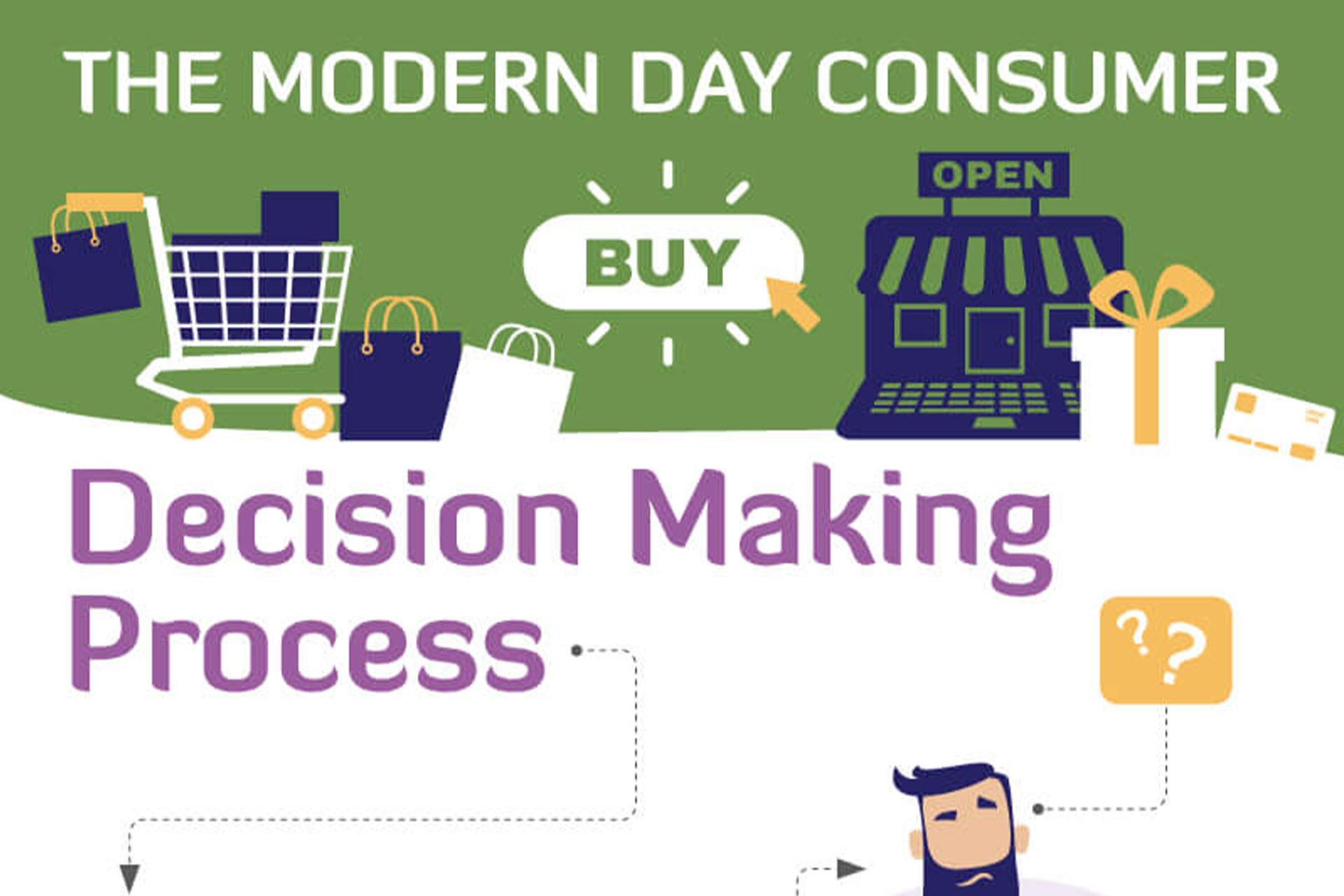 The Modern Day Consumer-front